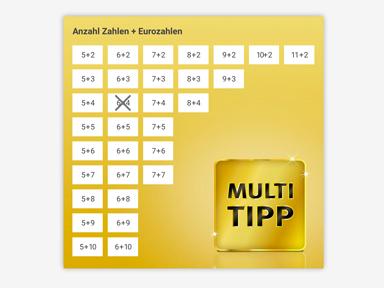 Eurojackpot Multi Tipp