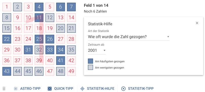 Statistik Lotto