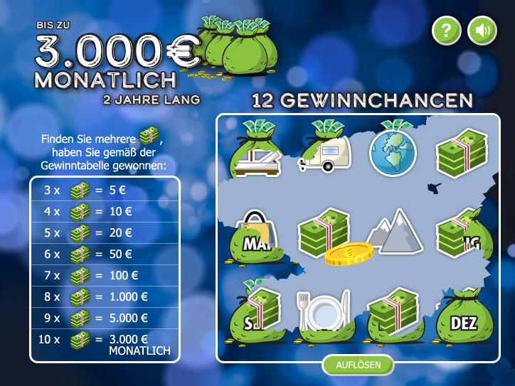 Bwin poker online